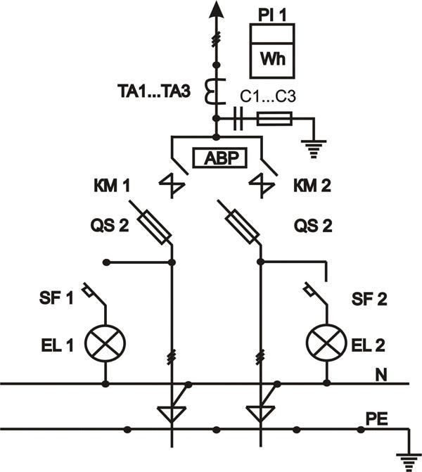 Schemes Of Input Switchgear Lying Classification Input And