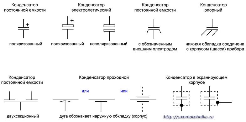 Wie misst man den Widerstand mit einem Multimeter? So prüfen Sie den ...