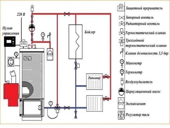 Den Thermostat an den warmen Boden anschließen: wichtige Nuancen ...